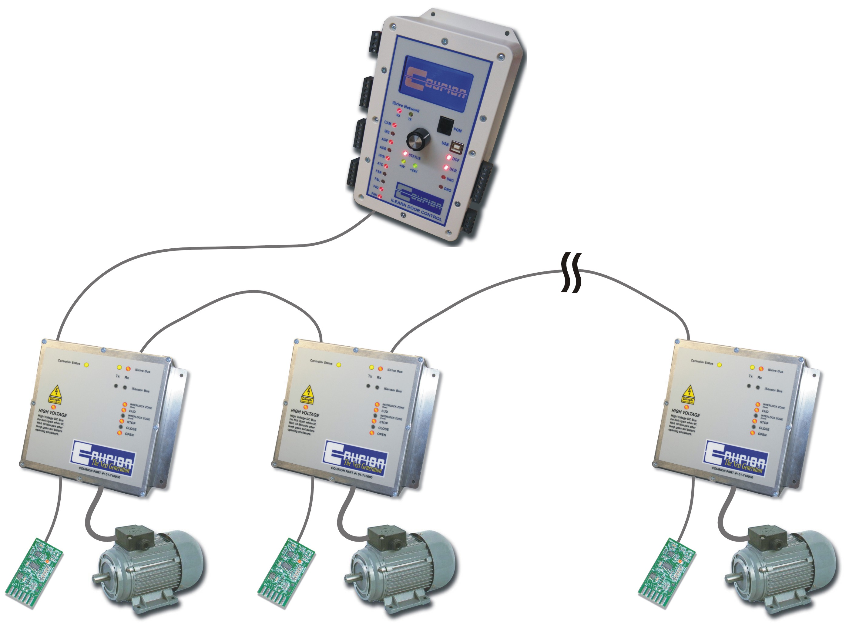 Motor Controllers | Digital Power & Motion